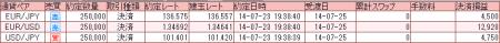 FX成績0723.png